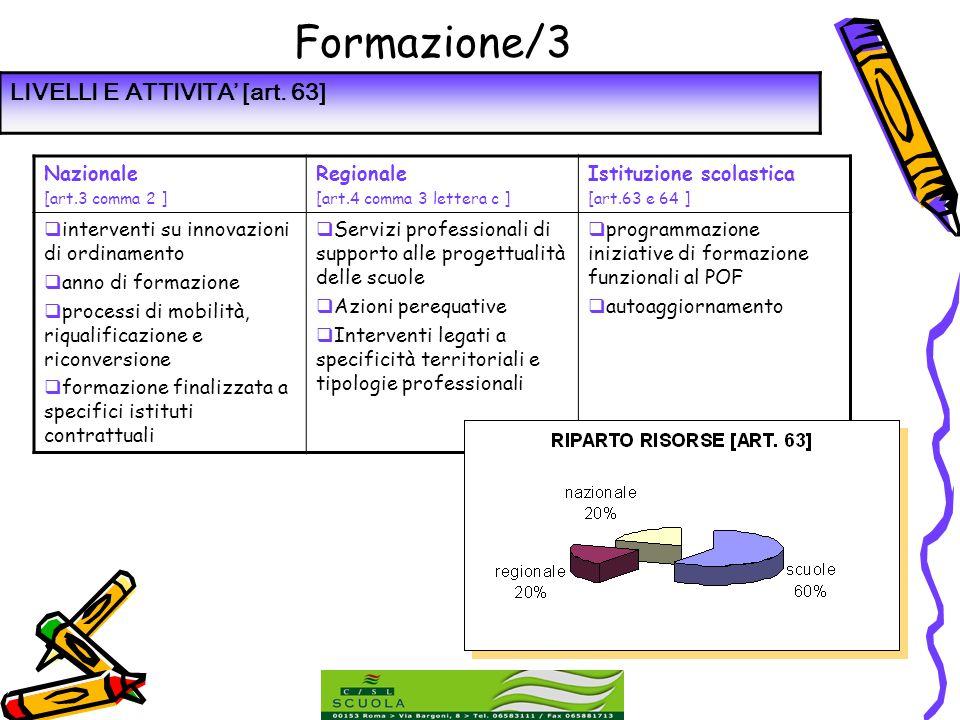 Formazione/3 LIVELLI E ATTIVITA' [art. 63] Nazionale Regionale